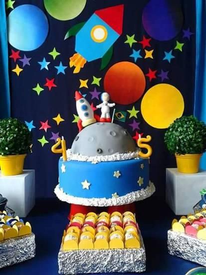 Детский День рождения 5 лет ★ Как отметить День рождения мальчика 5 лет